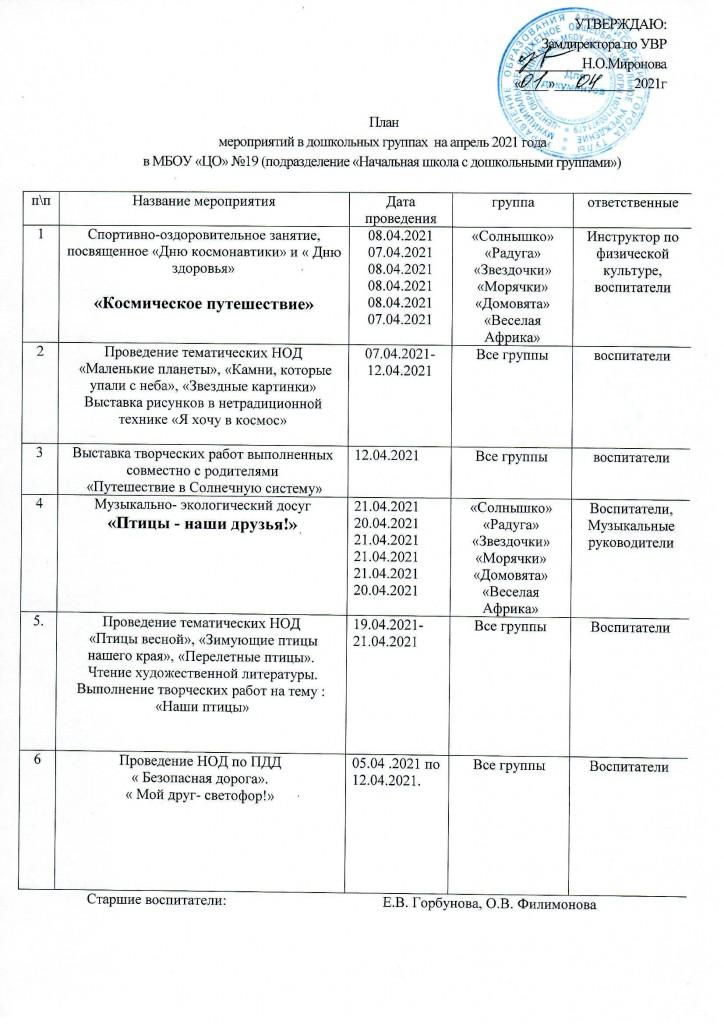 План мероприятий в дошкольных группах на апрель 2021